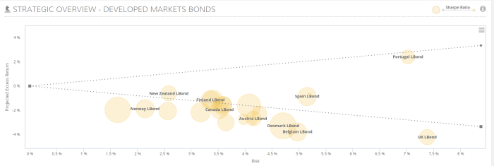 bonds1.PNG